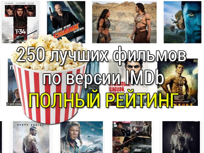 250 лучших фильмов по версии Imdb женский сайт сжс
